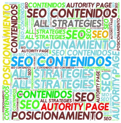 nube-seo-contenidos-sociales-all-strategies-seo-sem-branding-analisisnube-estrategia-sem-all-strategies-seo-sem-branding-analisis